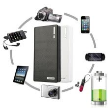 -50000mAh External Power Bank Backup LED Dual USB Battery Charger for iPhone on JD